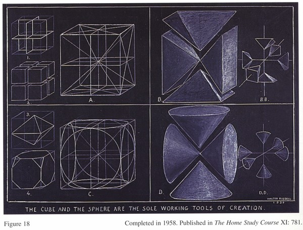 Walter Russell, The Cube and the Sphere are the Sole Working Tools of Creation