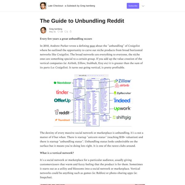 The Guide to Unbundling Reddit