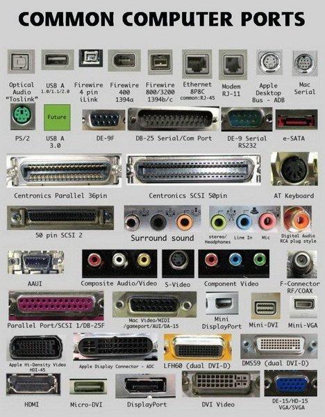 computer-port-chart.jpg