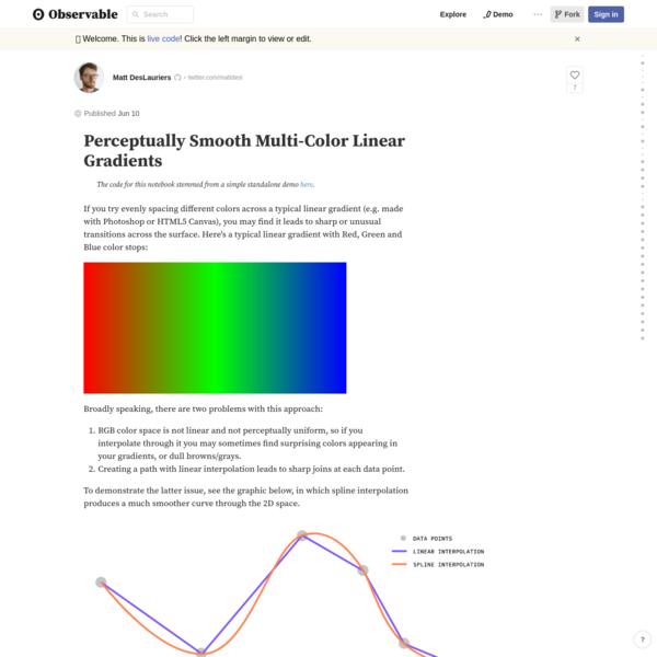 Perceptually Smooth Multi-Color Linear Gradients / Matt DesLauriers / Observable
