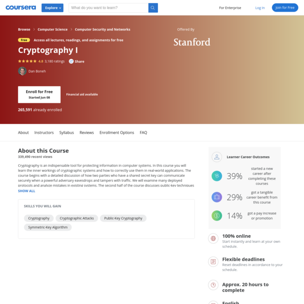 Dan Boneh's Cryptography I Course on Coursera