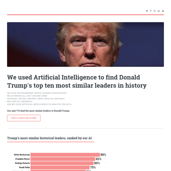We took 1000 prominent world leaders from history. We gathered all text around them. Speeches, quotes, reports, news articles, writings. Millions of sentences. And we used artificial intelligence to analyse the data. Our aim? To find the most similar leaders to Donald Trump.