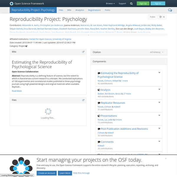 Reproducibility Project: Psychology