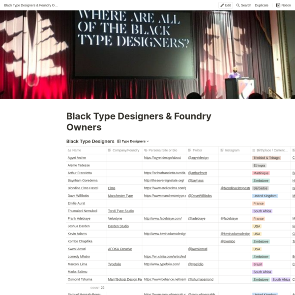 Black Type Designers and Foundry Owners