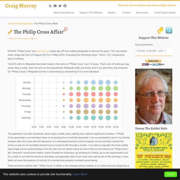 The Philip Cross Affair - Craig Murray
