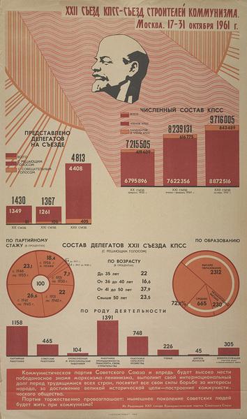 Soviet-Infographics-1.jpg