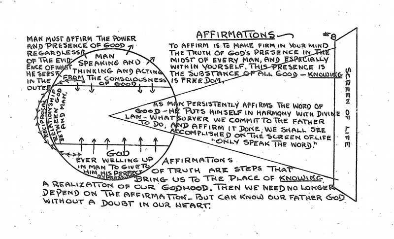 lessons-in-truth-chart-hand-drawn-web-09.jpg