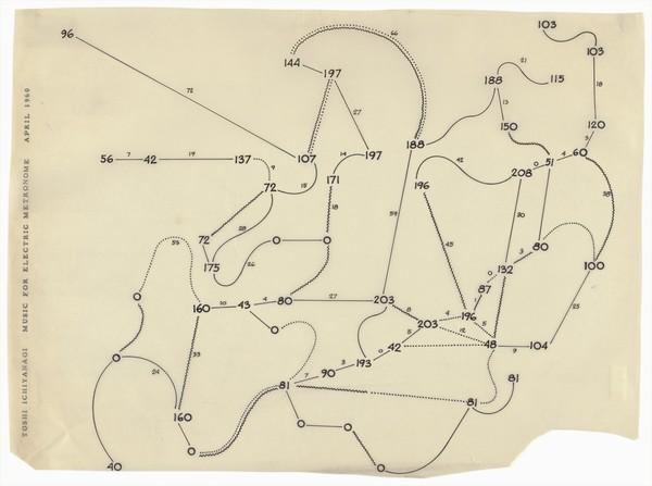 Toshi Ichiyanagi — Music for Electric Metronome, 1960