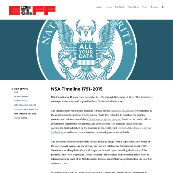 Timeline of NSA Domestic Spying 1791-2015