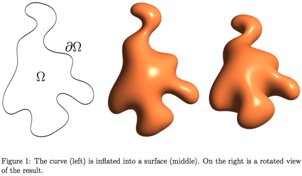 notes-on-inflating-curves-figure-1.jpg