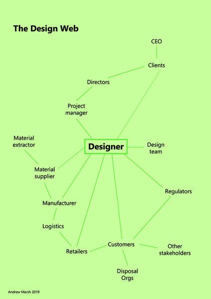 design-web.pdf