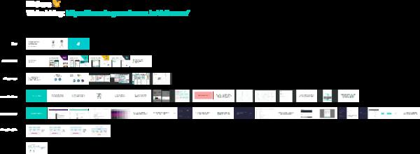 Design system London presentation