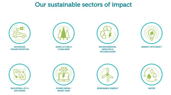 greentech-advisors-sectors.png