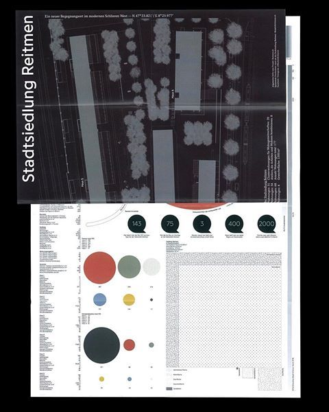 informationposter for @s2r.gmbh @madeinschlieren pantone silver on pantone black 5C . . @sofiesinstagram #printed #happy #gr...