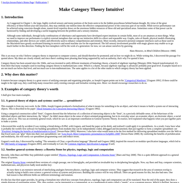 Make Category Theory Intuitive!
