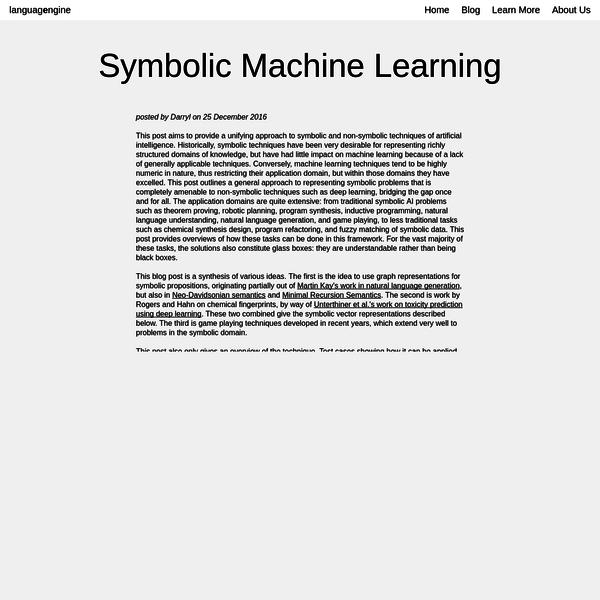 languagengine - Blog - Symbolic Machine Learning