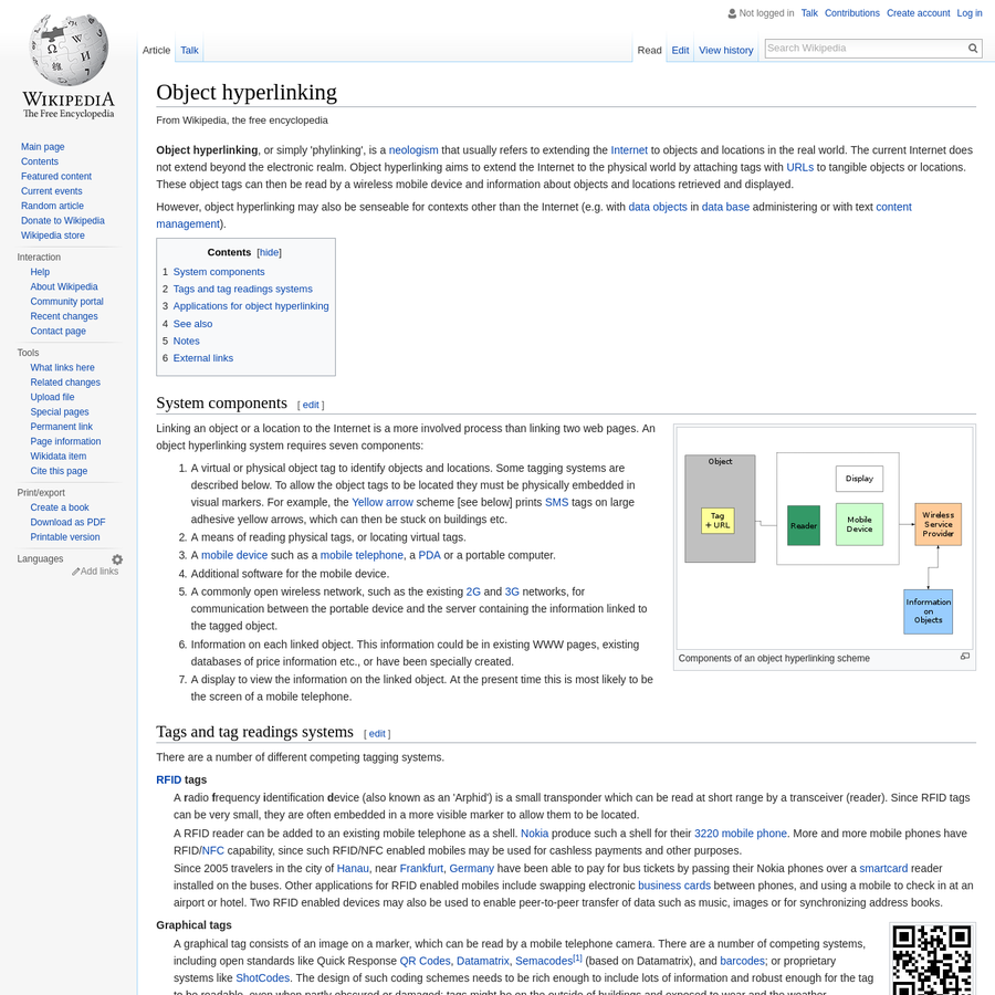 Object hyperlinking, or simply 'phylinking', is a neologism that usually refers to extending the Internet to objects and locations in the real world. The current Internet does not extend beyond the electronic realm. Object hyperlinking aims to extend the Internet to the physical world by attaching tags with URLs to tangible objects or locations.