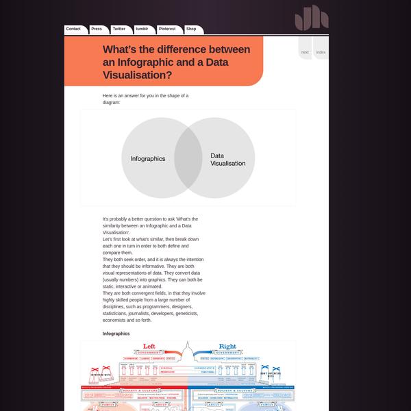 Jack Hagley / Infographic Designer / London