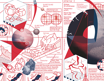 Gliese 667 is a triple-star system in the constellation of Scorpius lying at a distance of about 23.6 ly from Earth. (I made this infographic portrait about GJ667 for the ample magazine (http://www.ampelmagazin.ch))