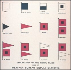 weather reference 1