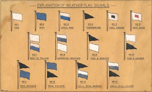 weather reference 2