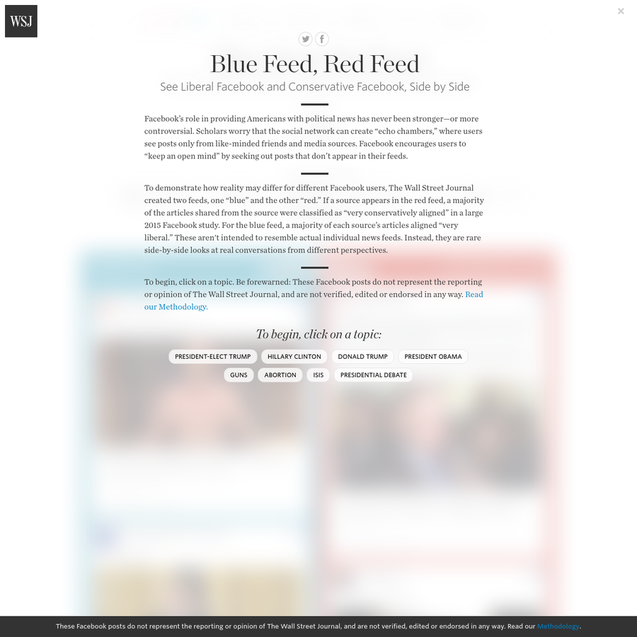 """What is this? Recent posts from sources where the majority of shared articles aligned """"very liberal"""" (blue, on the left) and """"very conservative"""" (red, on the right) in a large Facebook study."""