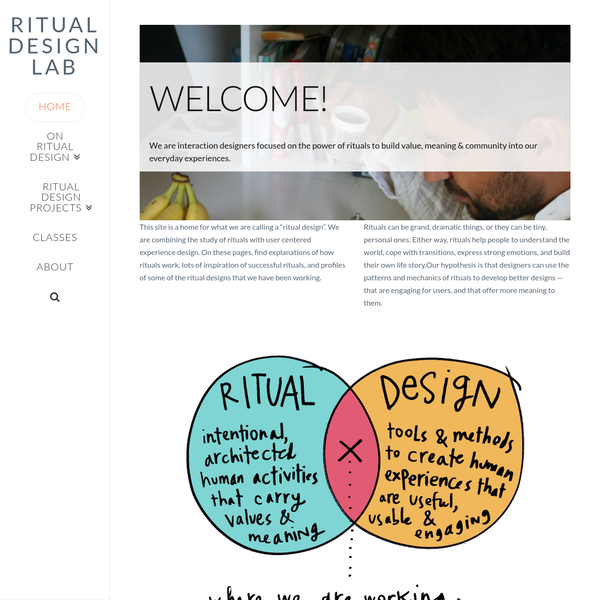 Ritual Design Lab