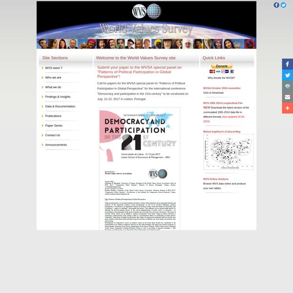 WVS Database