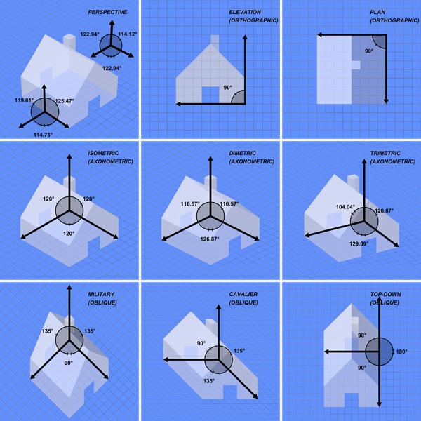 Graphical_projection_comparison.png