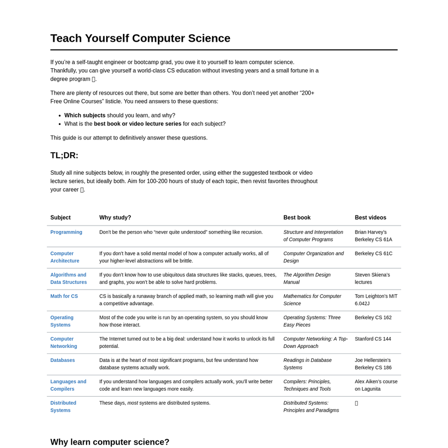 Teach Yourself Computer Science Are.naAre.na / Teach Yourself Computer Science - 웹