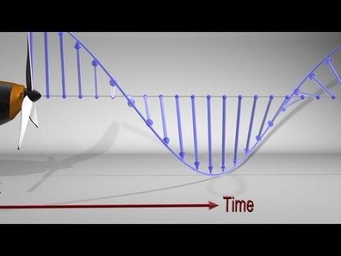 The Astonishing Simplicity of Everything - Neil Turok