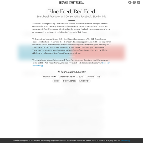 "What is this? Recent posts from sources where the majority of shared articles aligned ""very liberal"" (blue, on the left) and ""very conservative"" (red, on the right) in a large Facebook study."