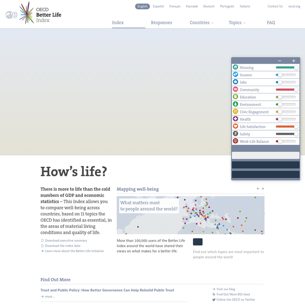 OECD Better Life Index
