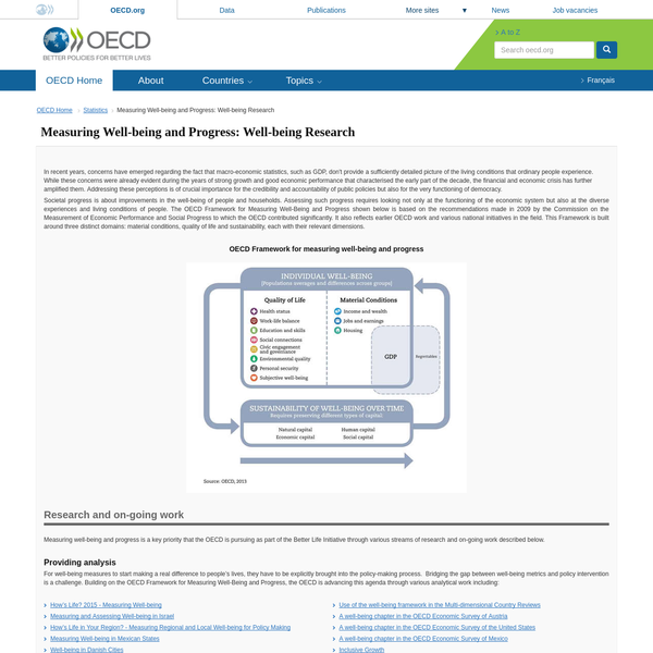 Measuring Well-being and Progress: Well-being Research