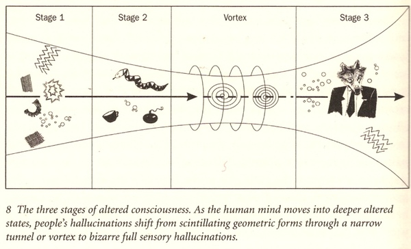 Graphic-AlteredConsciousness.jpg